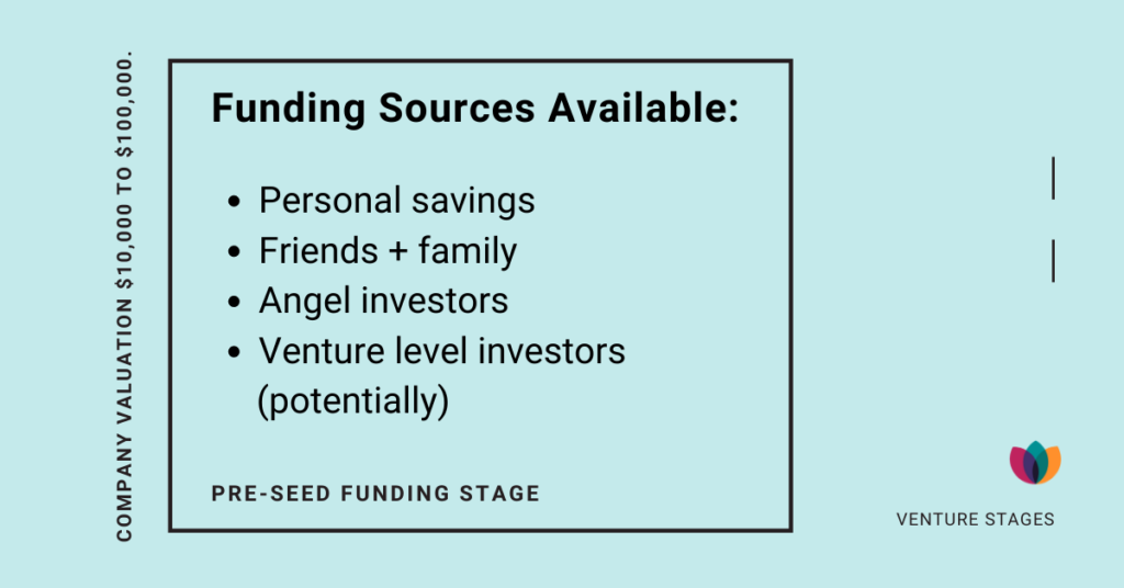Pre-seed funding stage
